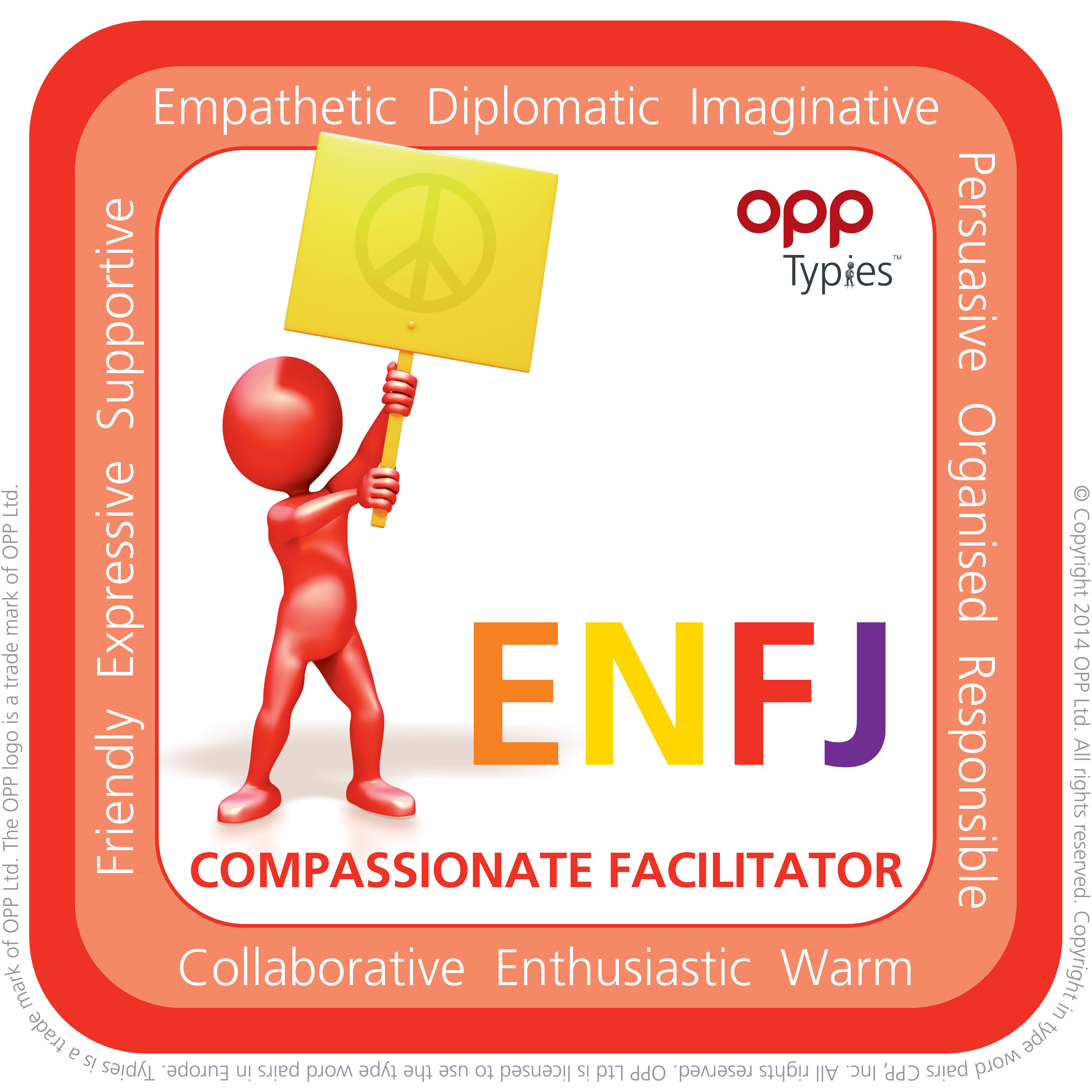 ENFJ MBTI Natal People for Success P4S