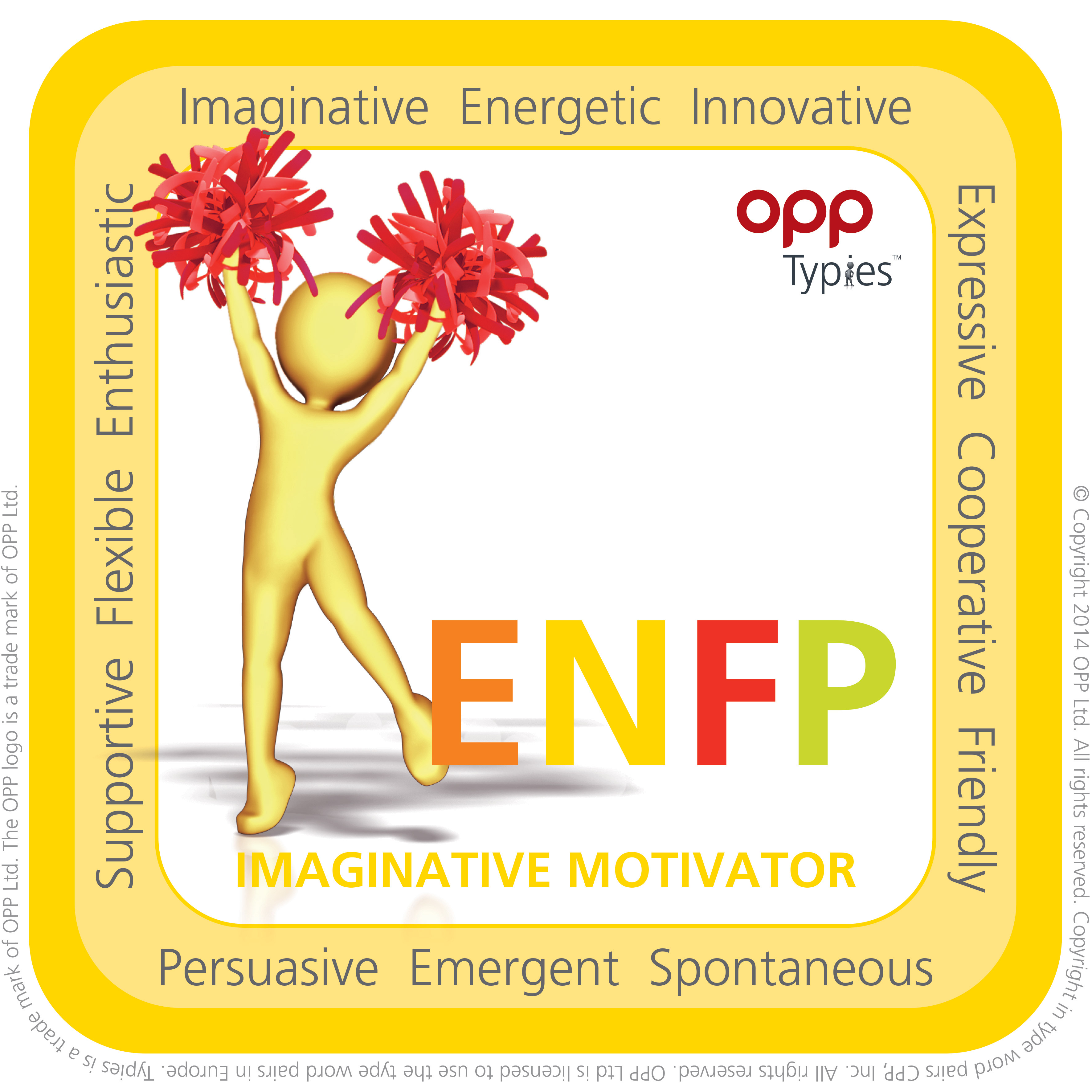 ENFP MBTI Natal People for Success P4S