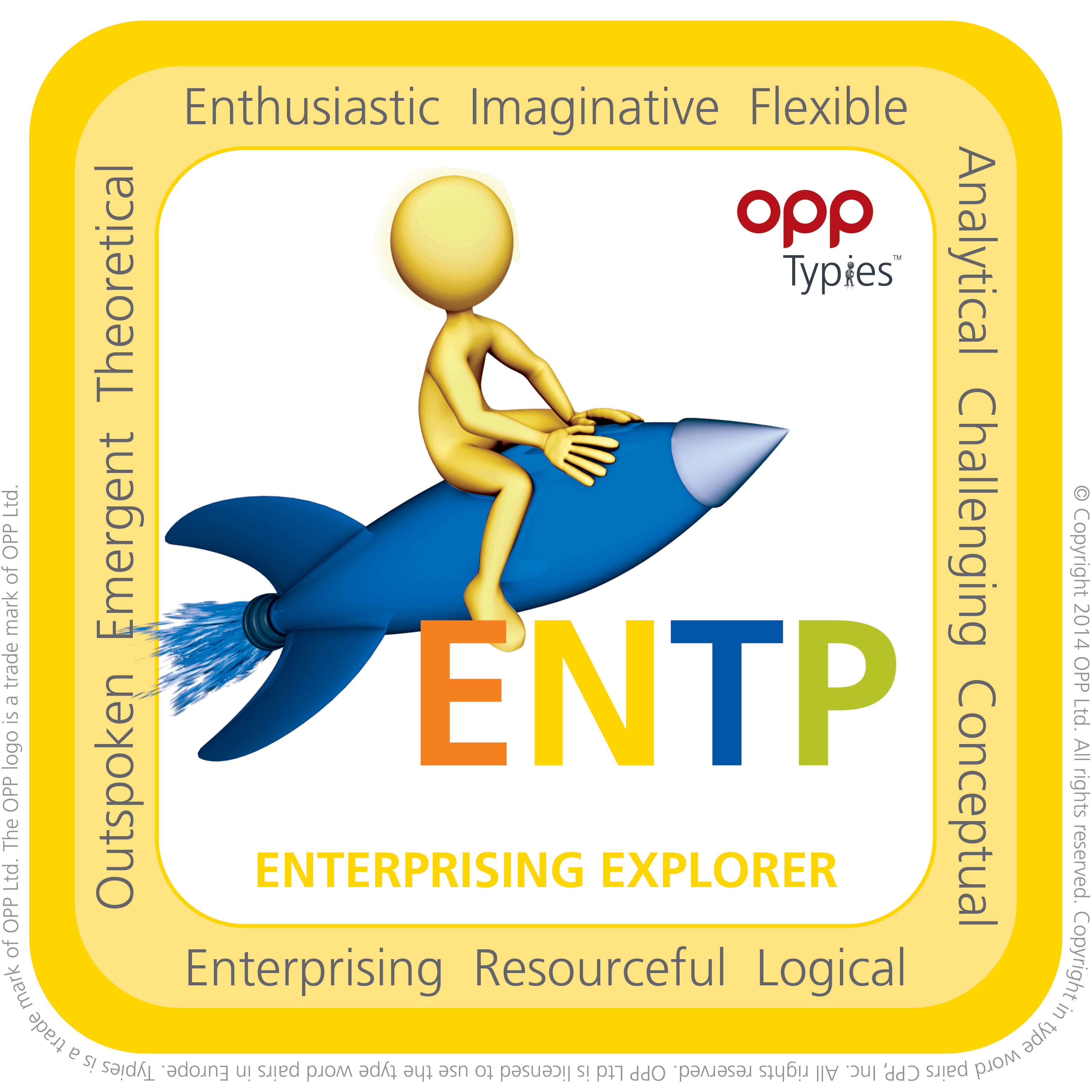 ENTP MBTI Natal People for Success P4S