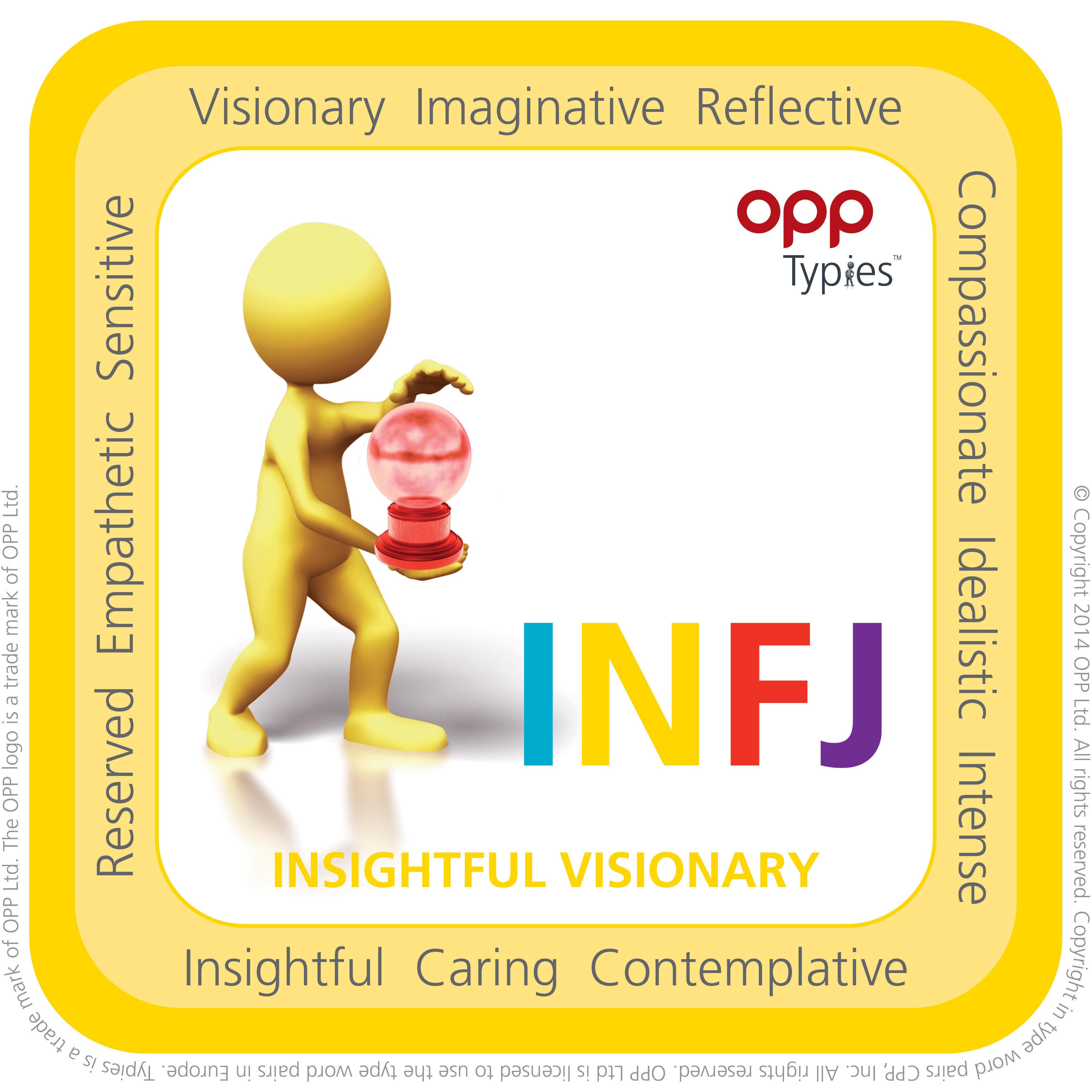 INFJ MBTI Natal People for Success P4S
