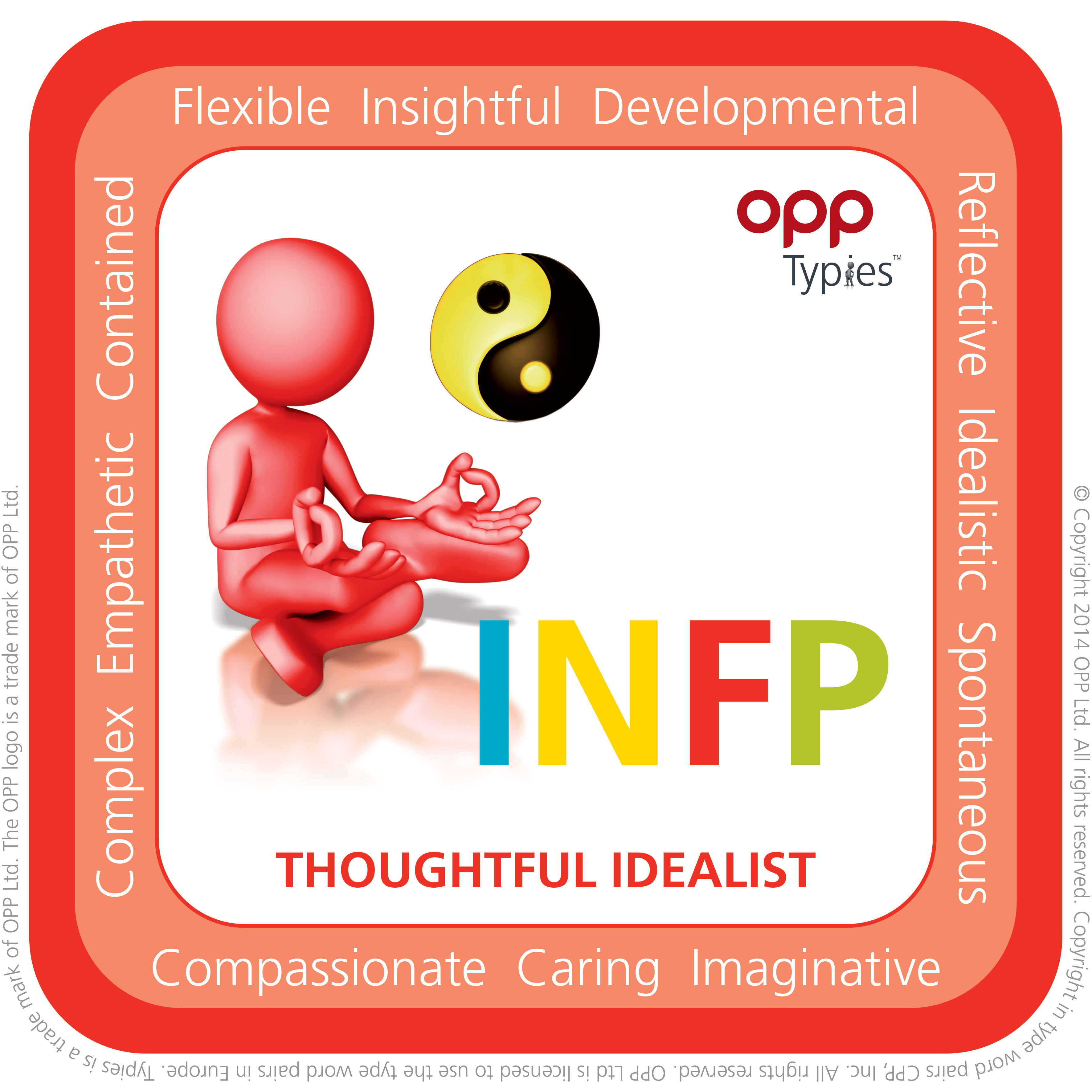 INFP MBTI Natal People for Success P4S