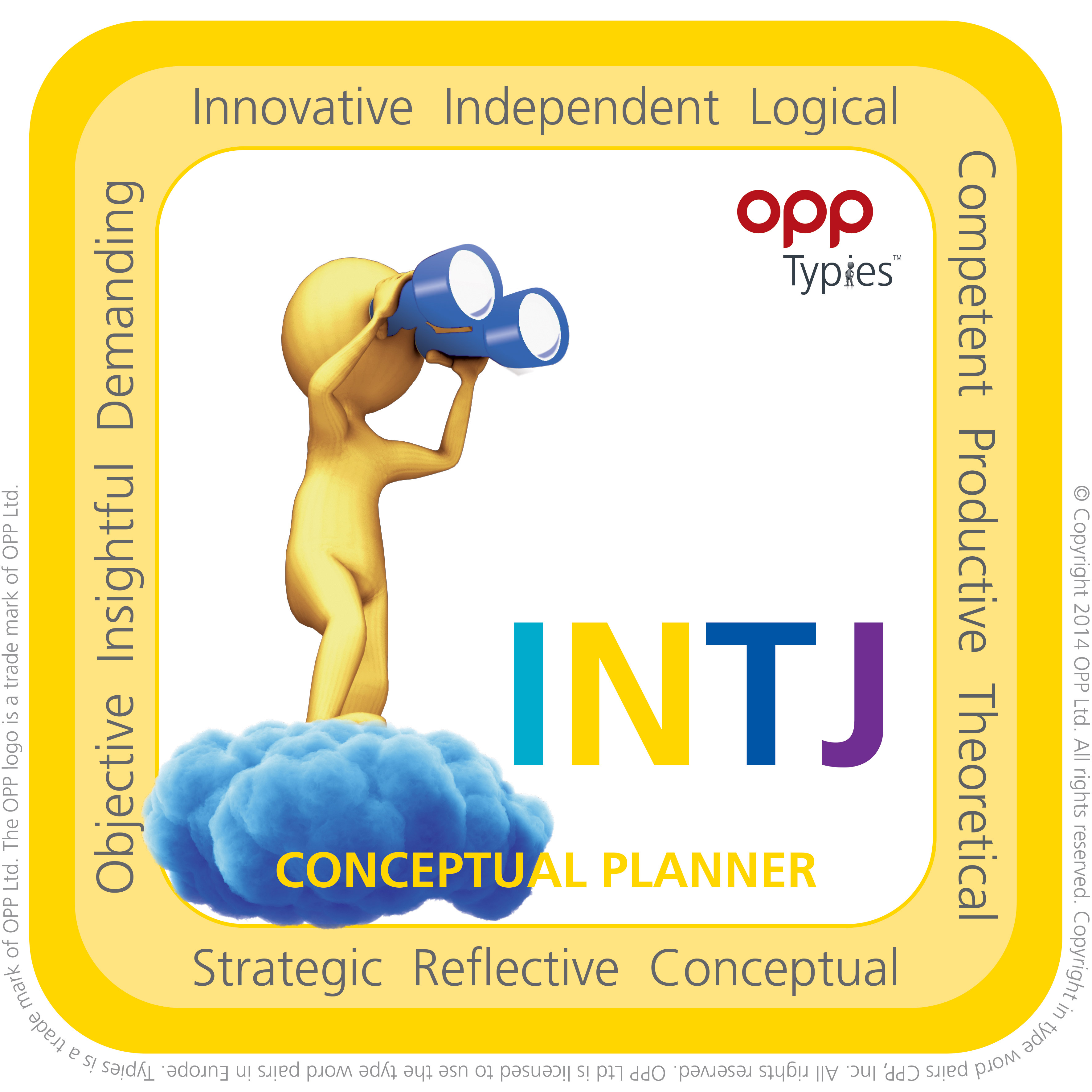 INTJ MBTI Natal People for Success P4S