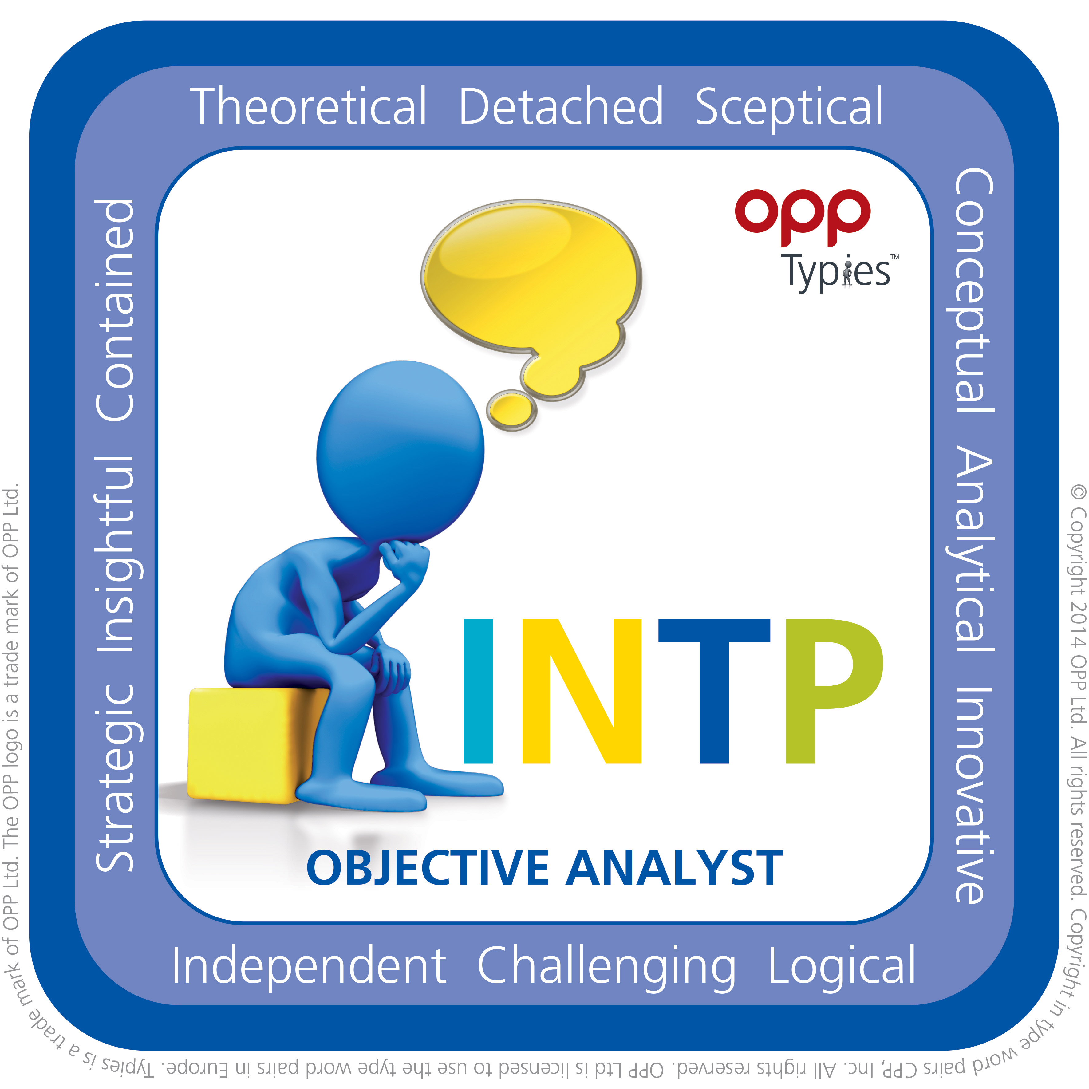 INTP MBTI Natal People for Success P4S