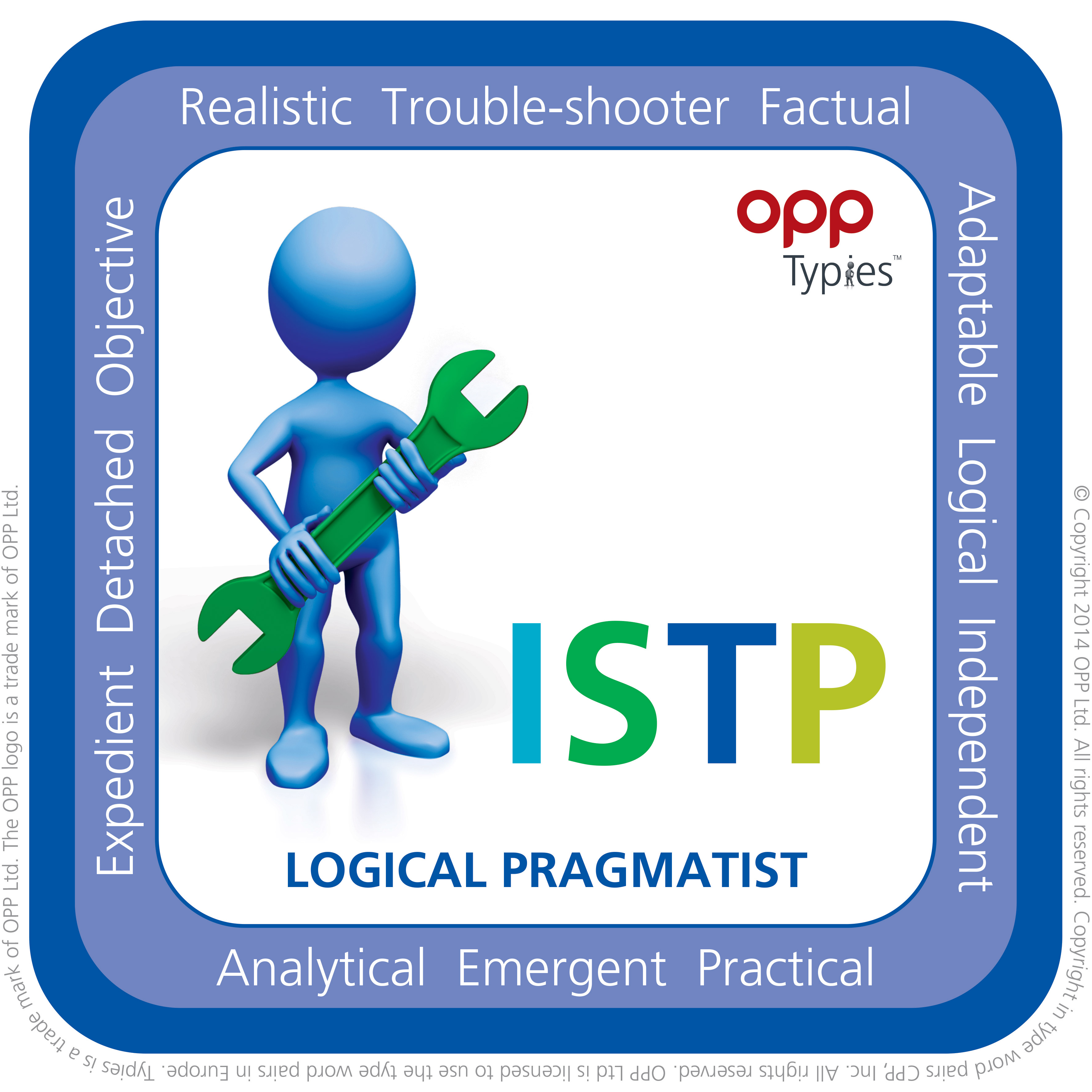 ISTP MBTI Natal People for Success P4S
