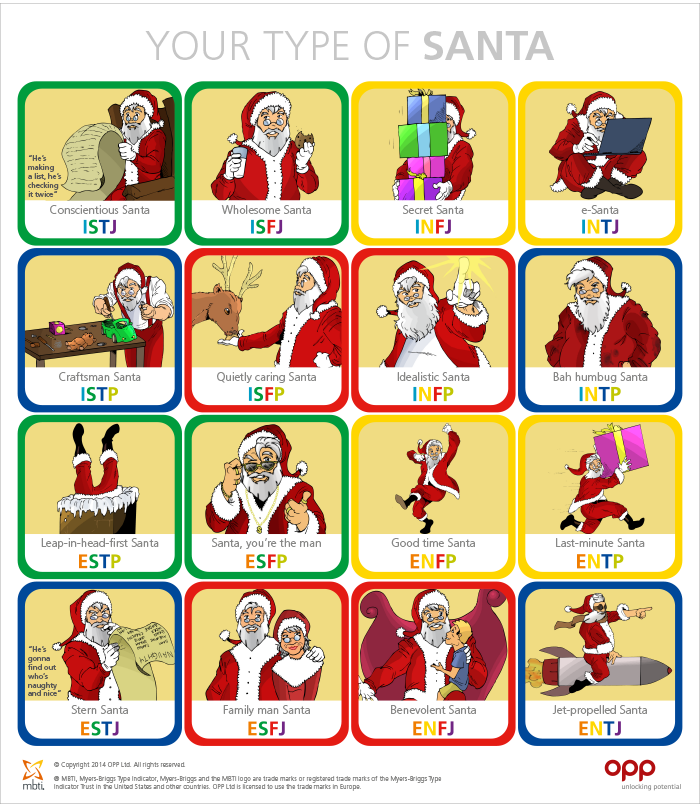 Santa Claus Christmas MBTI P4S People for Success